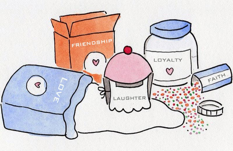 a diagram of the ingredients of a happy home